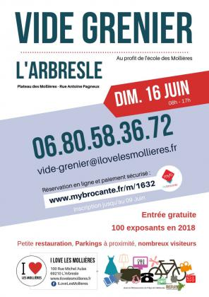 Vide-greniers de L'Arbresle